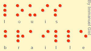 Louis Braille's name in braille